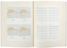 (Darboven) Hanne Darboven, Urzeit/ Uhrzeit. New York, Rizzoli, 1990. Large in-fo