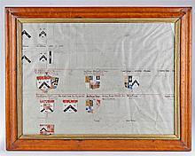Late 18th Century Armorial Descent manuscript, for Duke Yonge and the Colbo