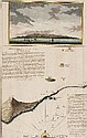 Johnston (William)Plan of the Road of Funchal,