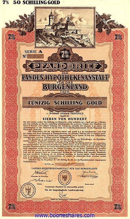 LANDES-HYPOTHEKENANSTALT FÜR DAS BURGERLAND