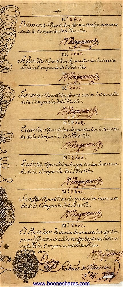 COMPANIA DEL POZO RICO