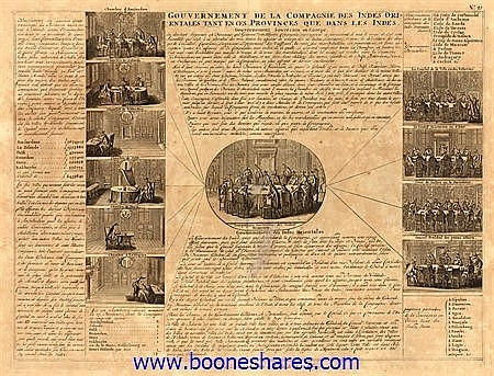 GOUVERNEMENT DE LA CO. DES INDES ORIENTALES (DUTCH EAST INDIA CO)