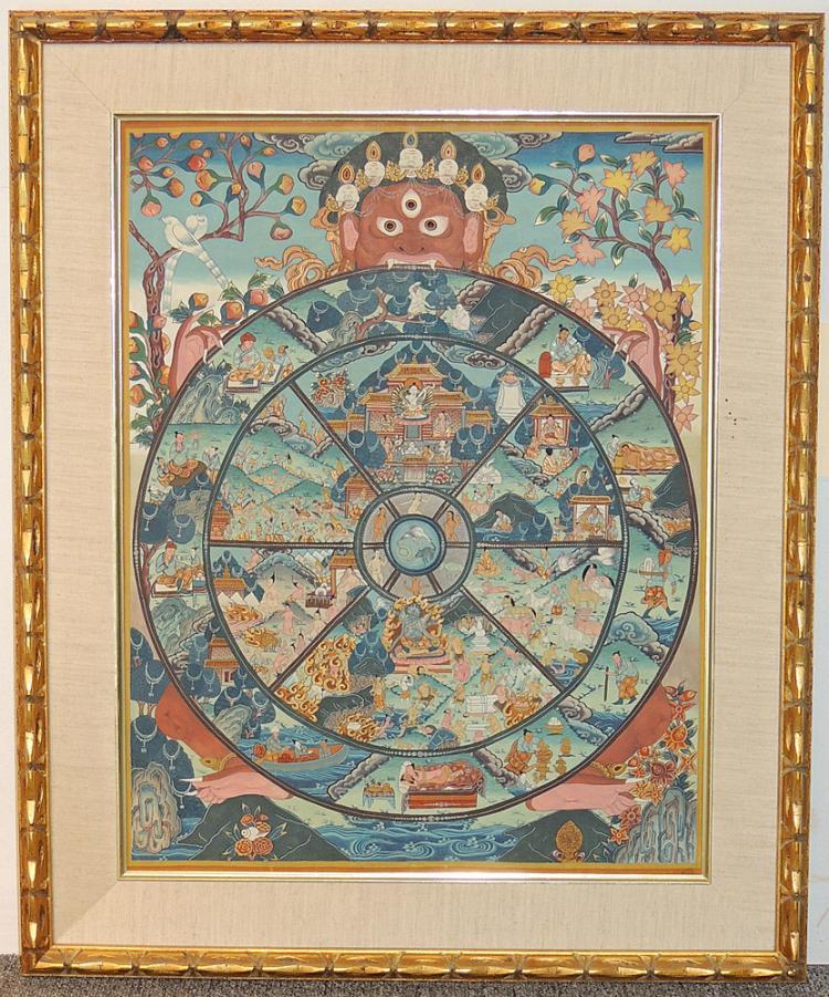 Tibetan Painting of Bhavacakra