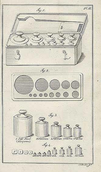 SIZES & WEIGHTS -- TOORN, A. v.d. Herleiding v.h. 's Gravenhaagsch tot het