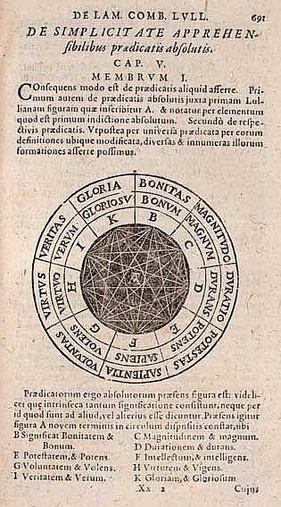 MYSTICISM - OCCULTISM -- LULLUS, Raimundus. Opera ea quae ad advintem ab ip