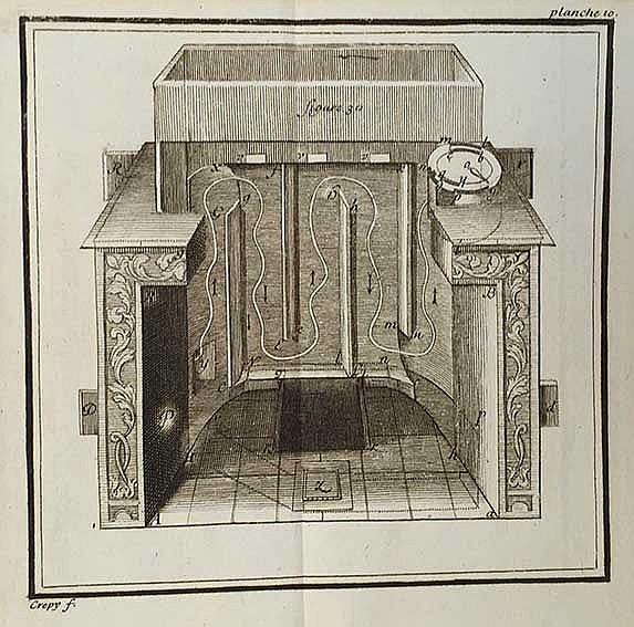 ARCHITECTURE -- CHIMNEYS -- G(AUGER, N.) La mécanique du feu, ou l'art d'en
