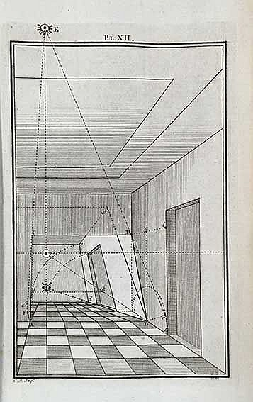 PERSPECTIVE -- PHILIPS JACOBSZ., C. Hand-leiding in de spiegel-perspectief;