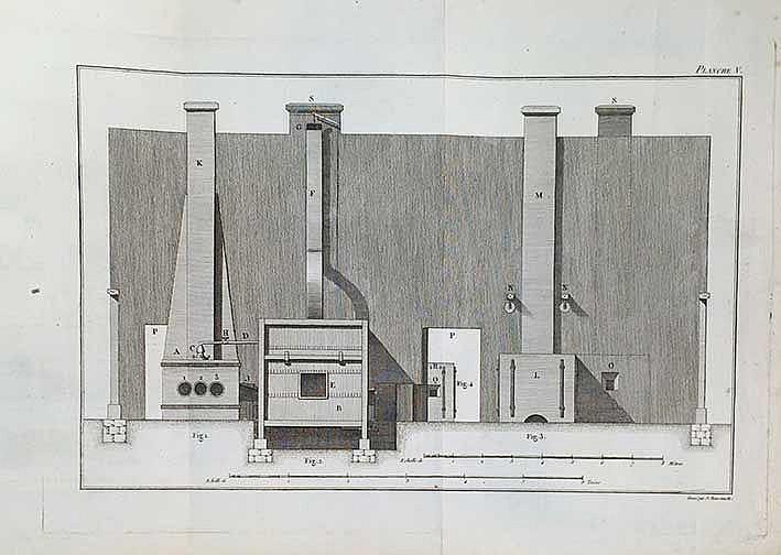CHEMISTRY -- (D'ARCET, J., e.a.). Description de divers procédés pour extra
