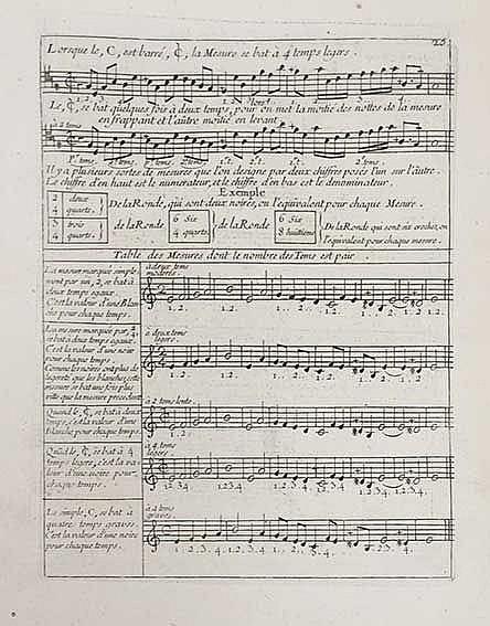 MUSIC -- (PIGNOLET) DE MONTÉCLAIR, (M.). Principes de musique. Divisez en q