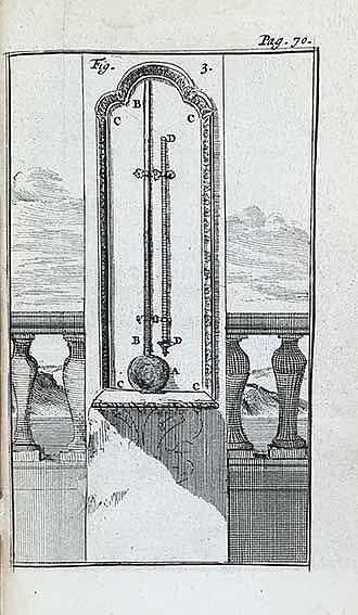 (DALENCÉ, J.). Verhandelingen over de barometers, thermometers, en notiomet
