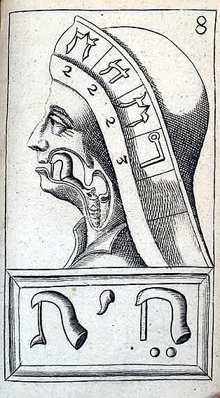 HELMONT, F.M. v. Alphabeti vere naturalis hebraici brevissima delineatio. Q