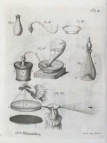 ELECTRICITY -- SCHÄFFER, J.Chr. Abbildung und Beschreibung der electrischen