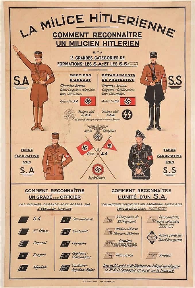 Affiche illustrée en couleurs vers 1935, émise par l'Imprimerie Nationale e
