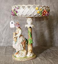 Dresden Porcelain figural compote. H:12.5