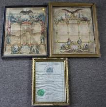 CIVIL WAR REGISTER, APPOINTMENT & MEMORIAL PAPERS