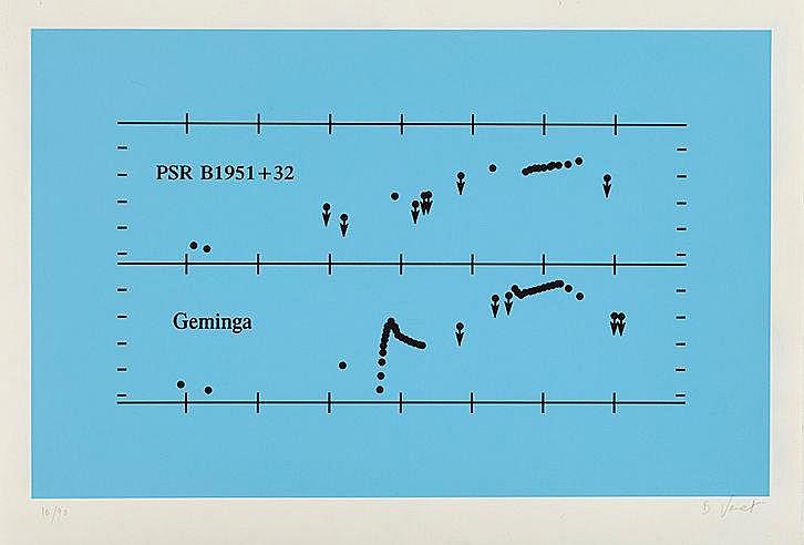 BERNAR VENET (NE EN 1941) MATHEMATIQUE Sérigraphie sur vélin d'Arches