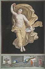 Ecole italienne du XIXème siècle, suiveur de Michelangelo MAESTRI Deux figures allégoriques pompéiennes.