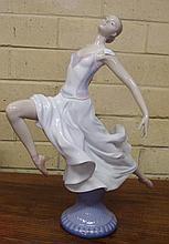 Lladro graceful ballet figure Measures