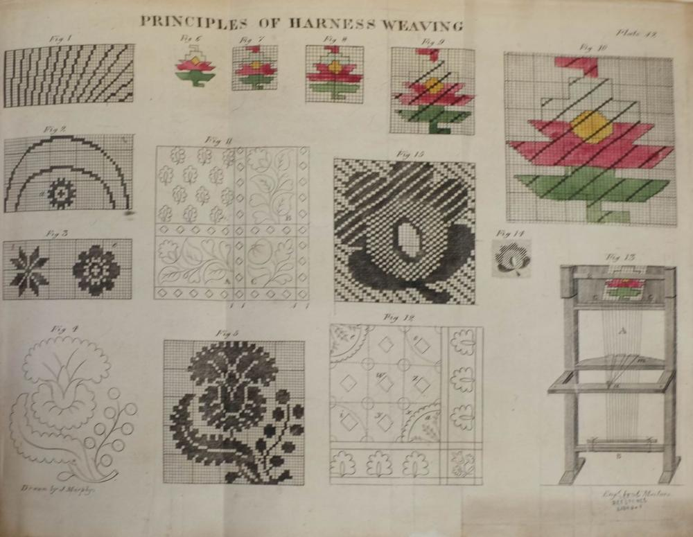 Murphy (John). A Treatise on the Art of Weaving, Illustrated by Engravings