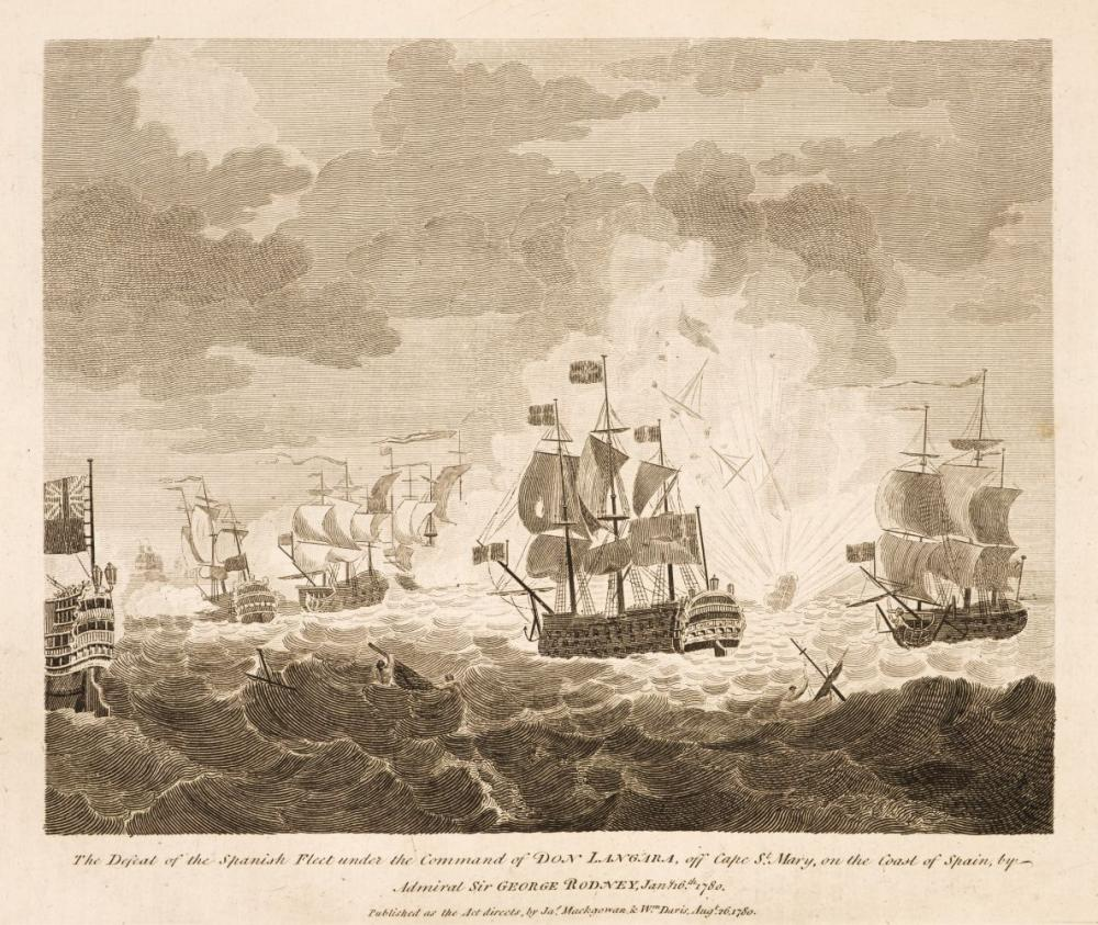 Warfare. The Field of Mars, London: G and J Robinson, 1801