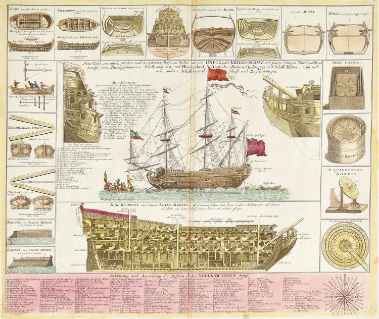 Homann (Johann Baptist) - Neue Tafel,... Orlog oder Kriegs-Schiff