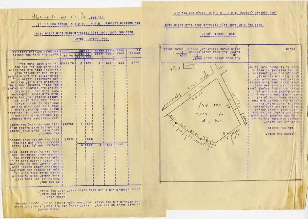 Zionism - Purchasing the area of the girls' school in Petah Tikva from Yoel Moshe Salomon - a collection of documents