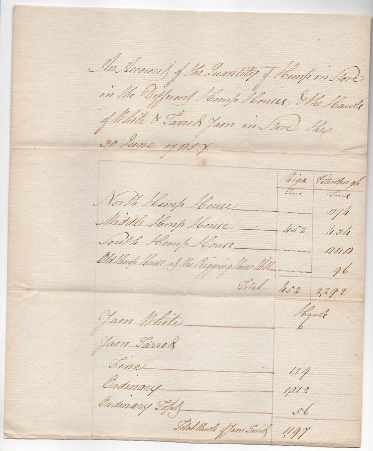 BRITISH NAVAL - 1785