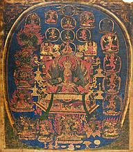 Thangka Bon portraying Chime Tsugpu Tibet, 18th Century
