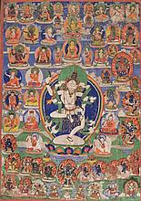 A Thangka depicting Maching Labdron Tibet, 19th Century