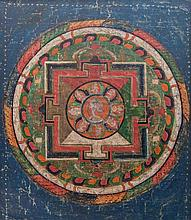 A MandalaofKapala-Hevajra Tibet, 17th Century
