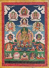 A Thangka depicting Manjusri Nepal(?), 19th Century