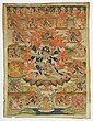 Thangka depicting Dharmapala