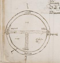 T-O World Map.- Lucanus (Marcus Annaeus) Pharsalia, ?Padua, manuscript on paper, first half of 15th century.