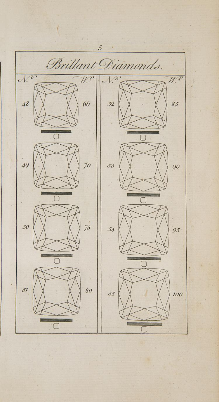 Gemstones.- Leonardi (Camillo) The Mirror of Stones..., 1st Eng. ed., 1750 & Jeffries. A Treatise on Diamonds and Pearls, 30 plates/tables, 1751 (2)