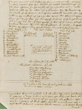Mary (Queen of Scots) [The Trial of Mary Queen of Scots], manuscript, [c. 1610].