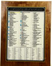 Jessi Colter Personally Owned Cashbox Magazine Album Chart With Jessi at the Top (# 101) Mounted on Wood Acquired From the Jennings Estate W/COA