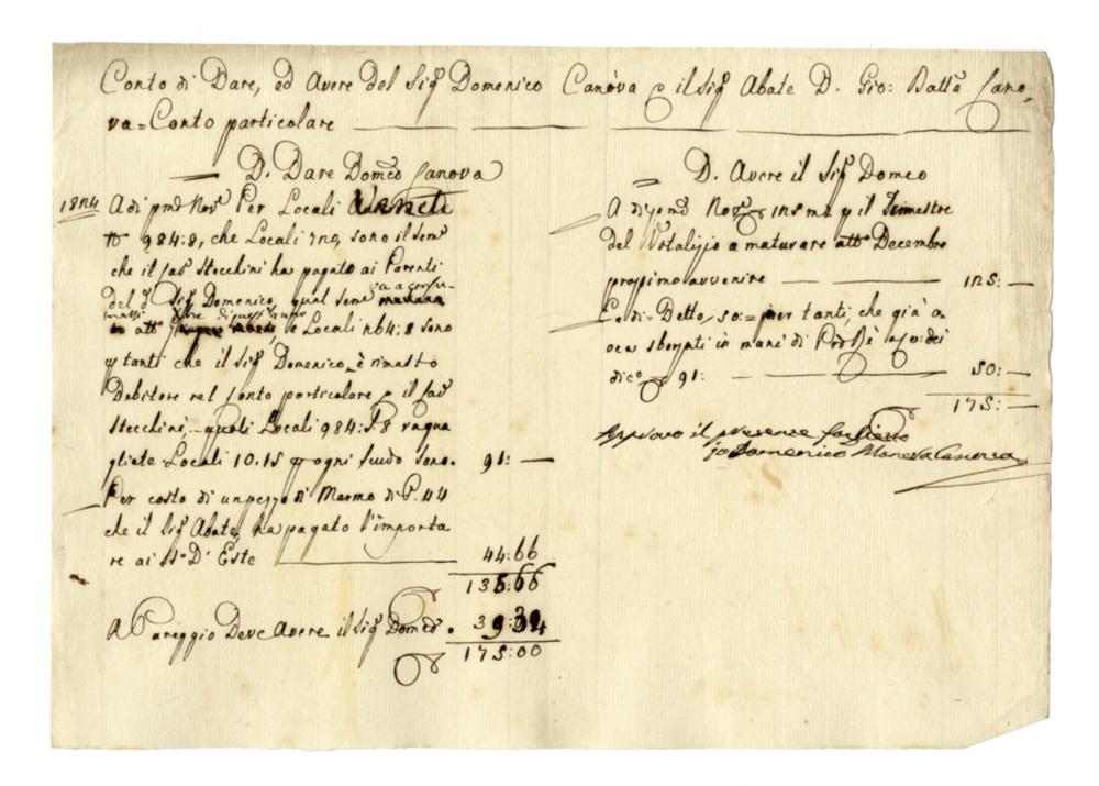 Raccolta miscellanea di documenti, in gran parte relativi a Mons. Giovanni Battista Sirtori Canova (fratellastro di Antonio). XVIII-XIX secolo.