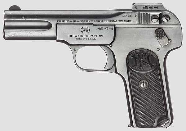 FN Mod. 1900
