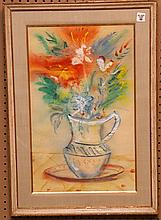 Antique Watercolor Still life signed illegibly,