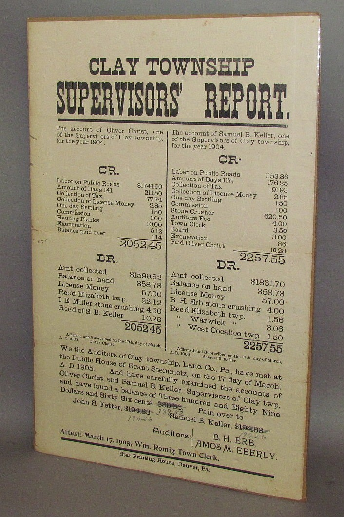 Broadside, Clay Twp. Supervisor's Report…1904