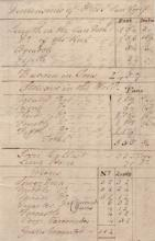 [NELSON HORATIO]: (1758-1805) British Admiral during the Napoleonic Wars, the victor of the Battle of Trafalgar, 1805. An unsigned two-page, 8vo, manuscript inventory for HMS San Josef, n.p., n.d. (circa February 1797), detailing the dimensions of the ship, it's tonnage, stowage in the hold, ballast, guns and masts, neatly entered in rows and columns with brown ink. With a neat tear to the left edge, evidently being taken from a larger document. Together with an unsigned printed 8vo catalogue for 'An Exhibition of Autograph Letters, Books and Relics of Horatio, Lord Nelson. From the Collection of Morris Wolf, Esq. The Free Library of Philadelphia, 1934'. The catalogue detailing the contents of six display cases used in the exhibition. G to VG, 2 The San José was among the Spanish fleet during the battle of Cape St. Vincent, during which HMS Captain, under the command of Captain Horatio Nelson came out of the line to attack the San Nicolás. After exchanging fire, Nelson led his forces aboard the San Nicolás. While the English were fighting their way aboard the San José continued to fire upon the Captain and the San Nicolás. The San José then fell upon the San Nicolás and their rigging became tangled. Nelson then took his men from the decks of the San Nicolás aboard the San José, forcing the Spanish to surrender. After their capture they were renamed HMS San Josef and HMS San Nicolas respectively. The feat of using one enemy vessel as a 'stepping stone' to capture another was afterwards known in the Royal Navy as 'Nelson's patent bridge for boarding first rates'.