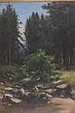 Grigory Ivanovich Gurkin (Choros) 1870 Ulala ...
