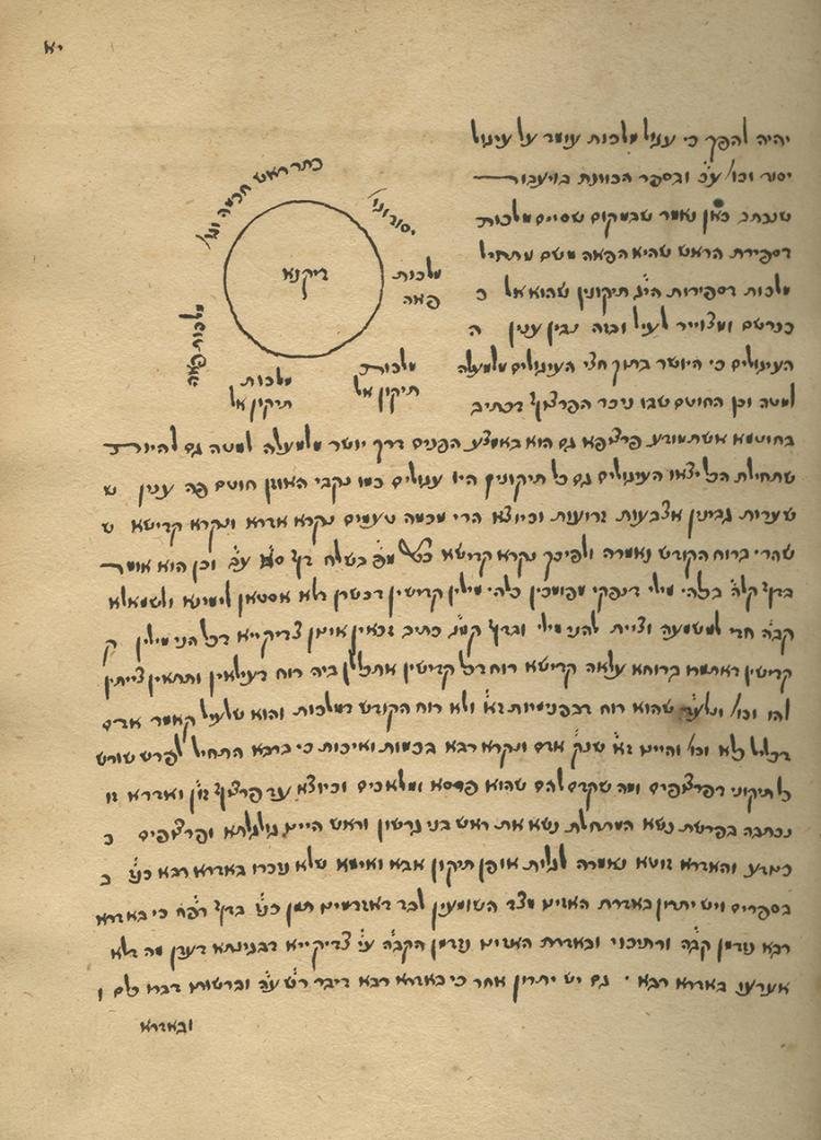 Manuscript, Kol Barama - Commentary on the Idra Rabba, by Rabbi Ya'akov Tzemach - 18th Century - Kabbalistic Manuscript Which Belonged to the Chatam Sofer