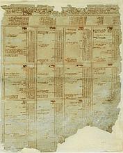 A Large Handwritten Wall Calendar - Cochin, 1880