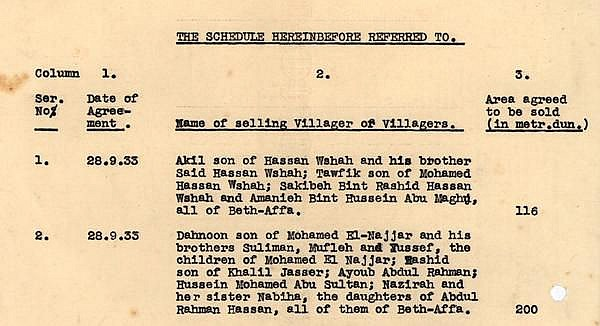 Compilation of Documents Regarding the Arab Village Beit Afa (Yad Natan)