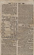 Map of Eretz Israel from the Rabbi Eliyahu Mizrahi Torah Commentary - Fürth , 1763