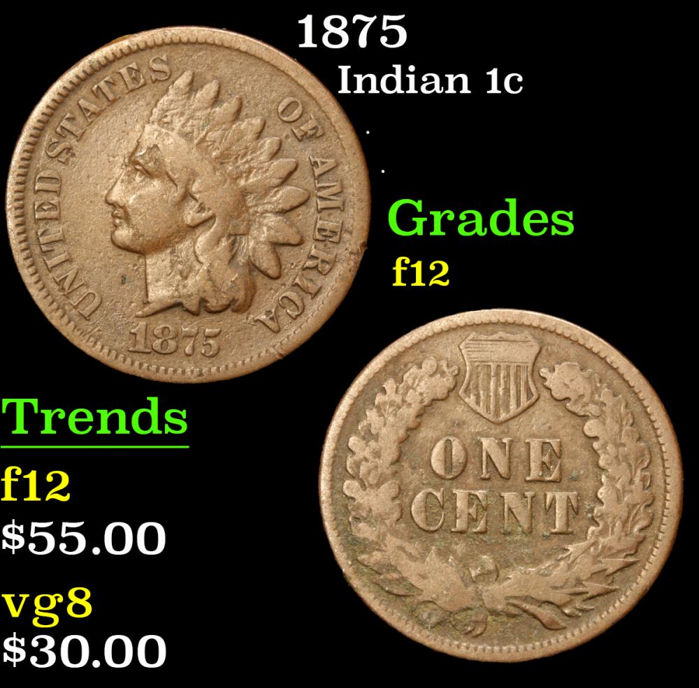 1875 . . Indian Cent 1c Grades f, fine