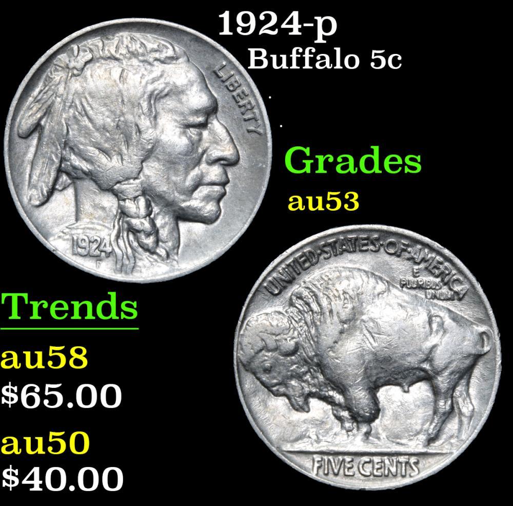 1924-p . . Buffalo Nickel 5c Grades Select AU