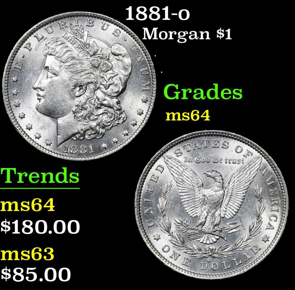 1881-o . . Morgan Dollar $1 Grades Choice Unc