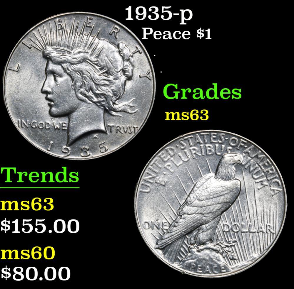1935-p . . Peace Dollar $1 Grades Select Unc